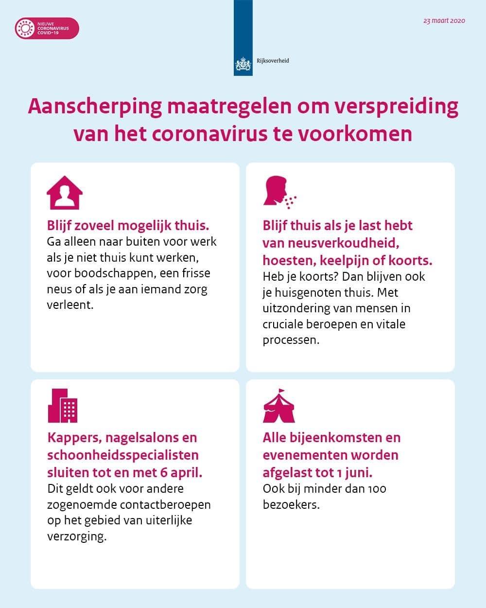 cornonamaatregelen op een poster